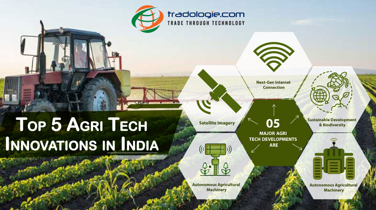 Top 5 Agri Tech Innovations in India
